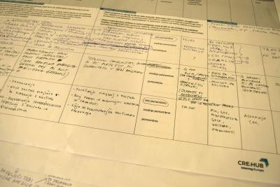 CRE-HUB delavnica ukrepi za spodbujanje KKS