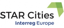 START Cities Interreg Europe