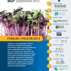 Bilten PVSP 1. skupina 2013